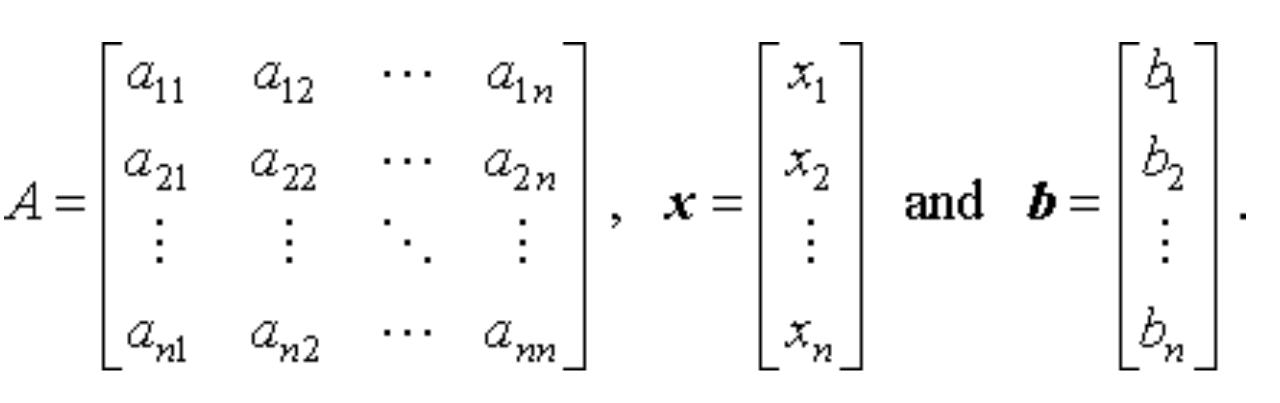 Bytepawn – PyTorch Basics: Solving the Ax=b matrix equation with